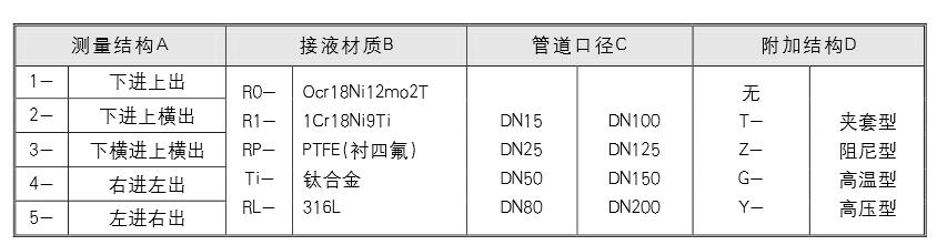 101-dnrj45-05的接线图